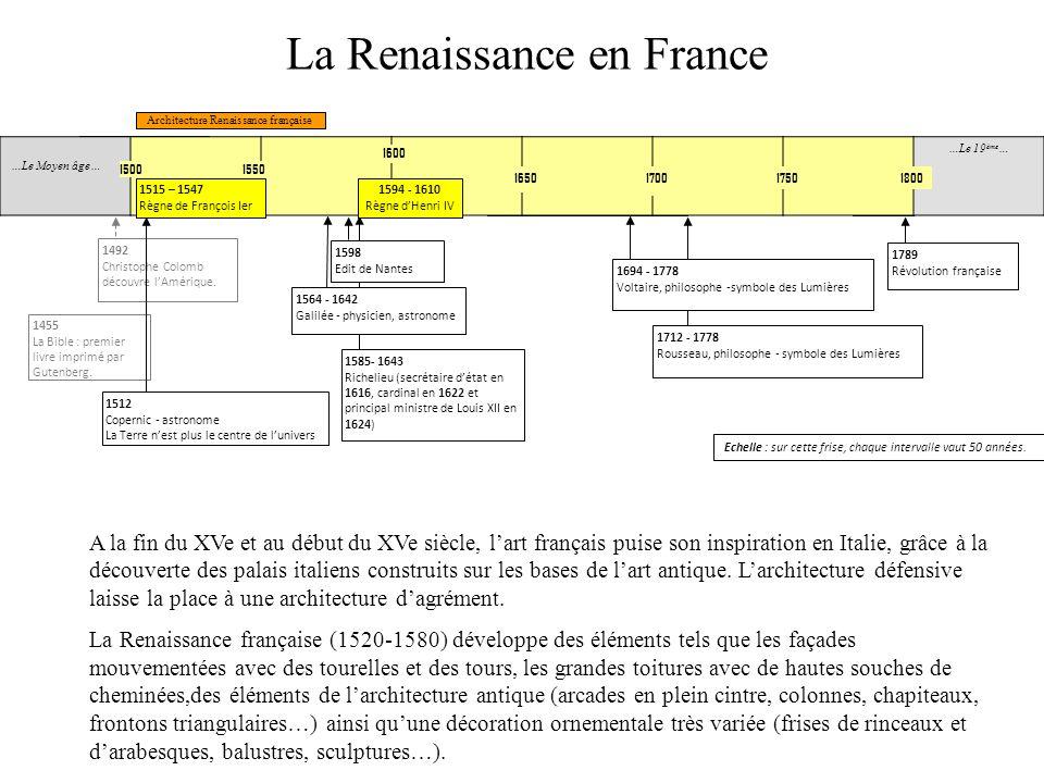 La Renaissance en France A la fin du XVe et au début du XVe siècle, lart français puise son inspiration en Italie, grâce à la découverte des palais italiens construits sur les bases de lart antique.