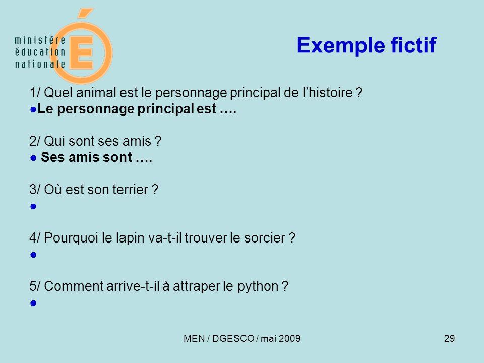 29 Exemple fictif 1/ Quel animal est le personnage principal de lhistoire ? Le personnage principal est …. 2/ Qui sont ses amis ? Ses amis sont …. 3/