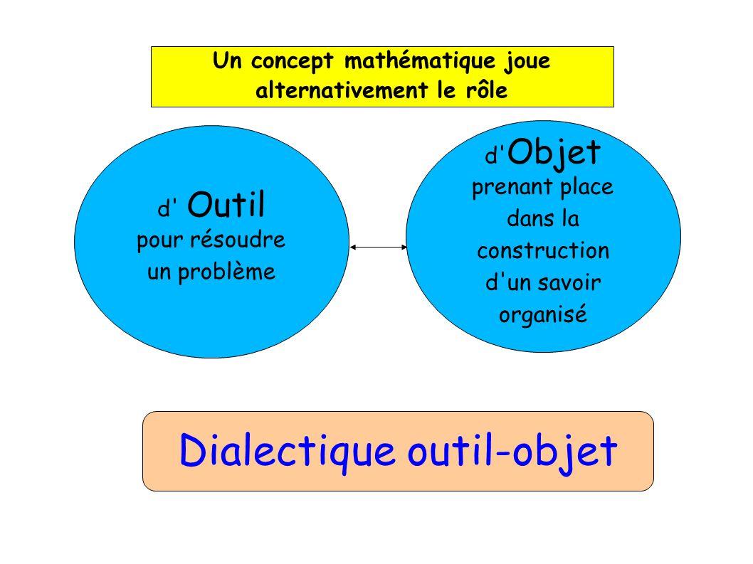 d Outil pour résoudre un problème d Objet prenant place dans la construction d un savoir organisé Un concept mathématique joue alternativement le rôle Dialectique outil-objet