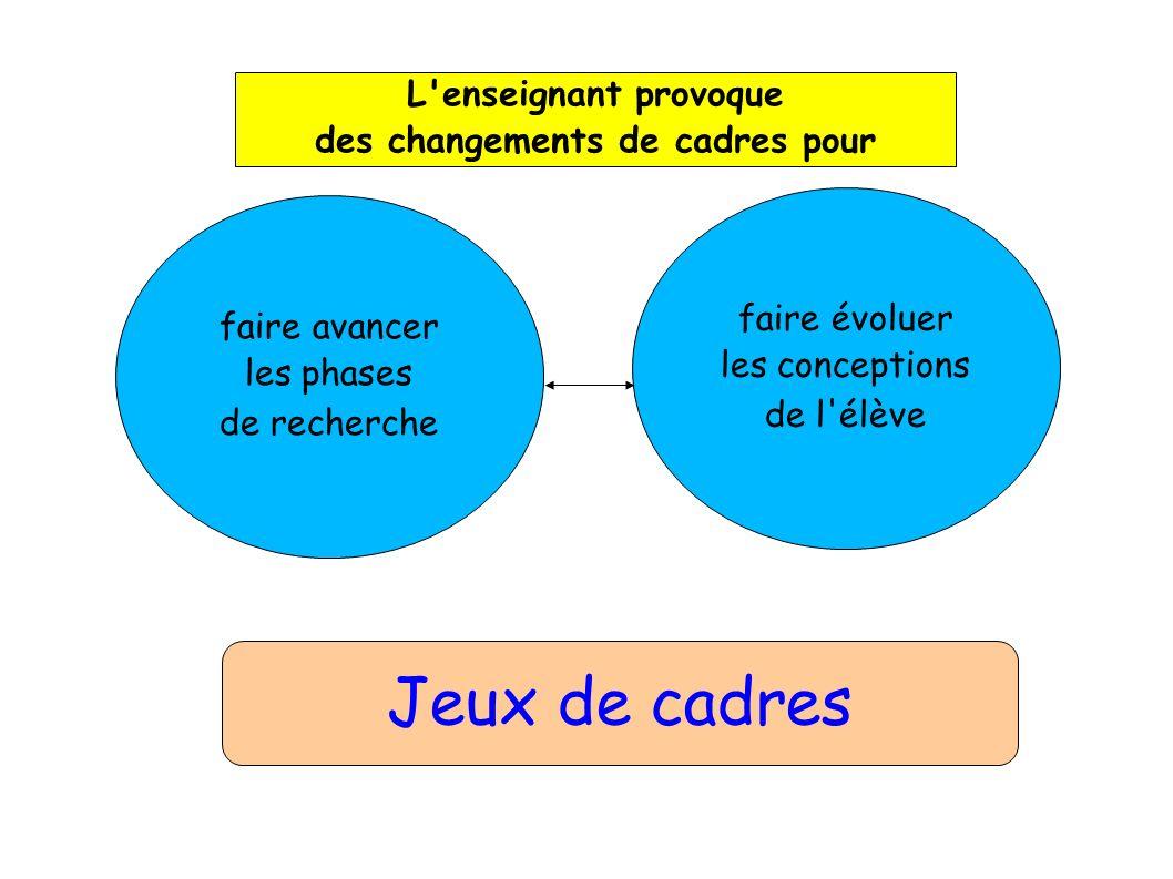 faire avancer les phases de recherche faire évoluer les conceptions de l'élève L'enseignant provoque des changements de cadres pour Jeux de cadres