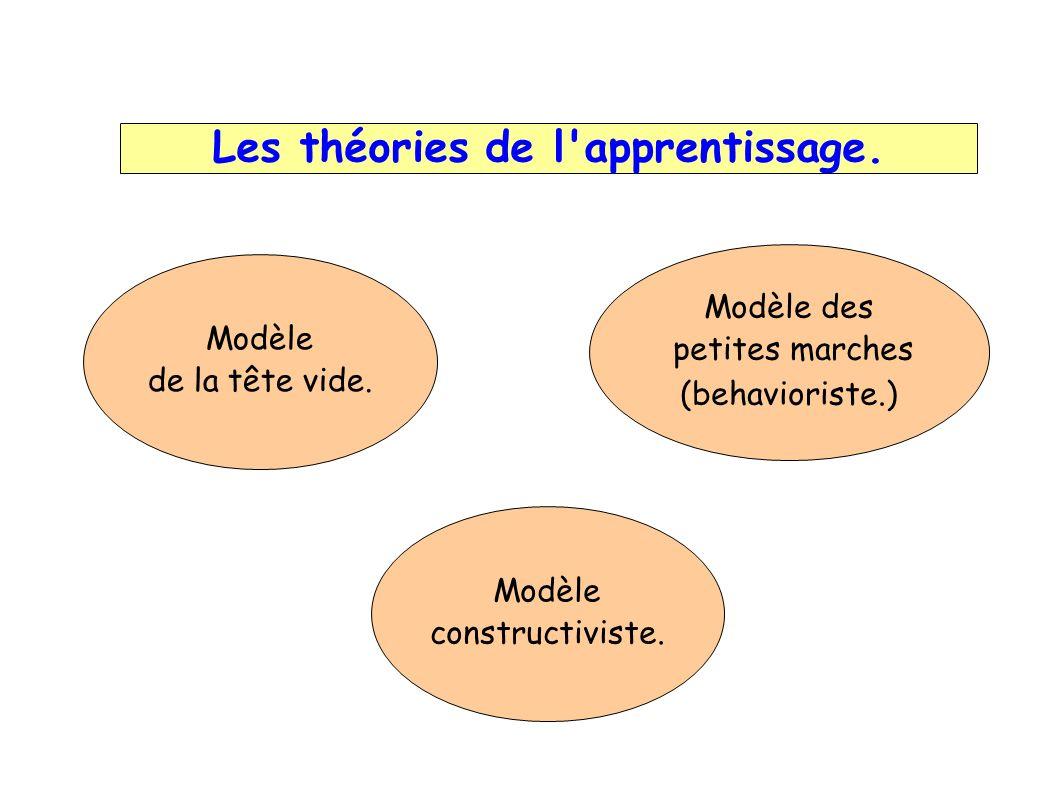 Les théories de l'apprentissage. Modèle de la tête vide. Modèle constructiviste. Modèle des petites marches (behavioriste.)