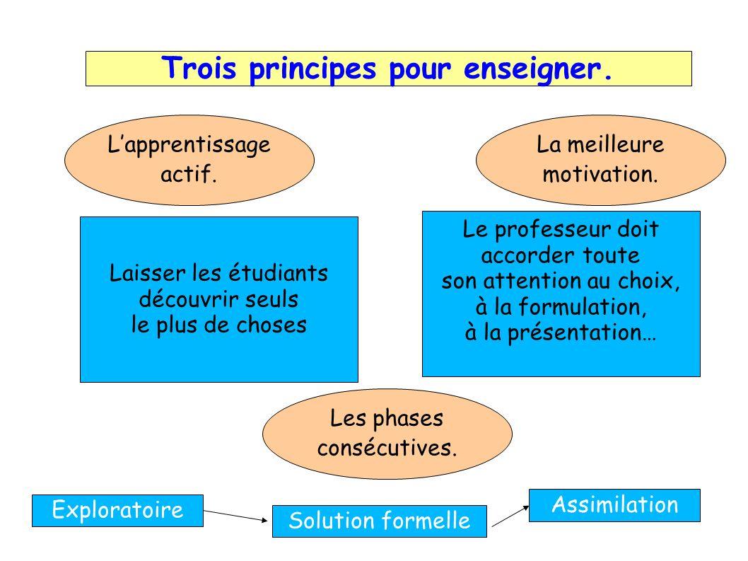 Trois principes pour enseigner. Lapprentissage actif. Les phases consécutives. La meilleure motivation. Laisser les étudiants découvrir seuls le plus