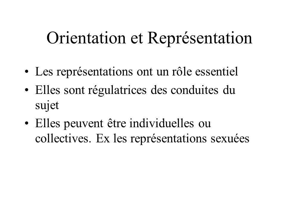 Orientation et Représentation Les représentations ont un rôle essentiel Elles sont régulatrices des conduites du sujet Elles peuvent être individuelles ou collectives.