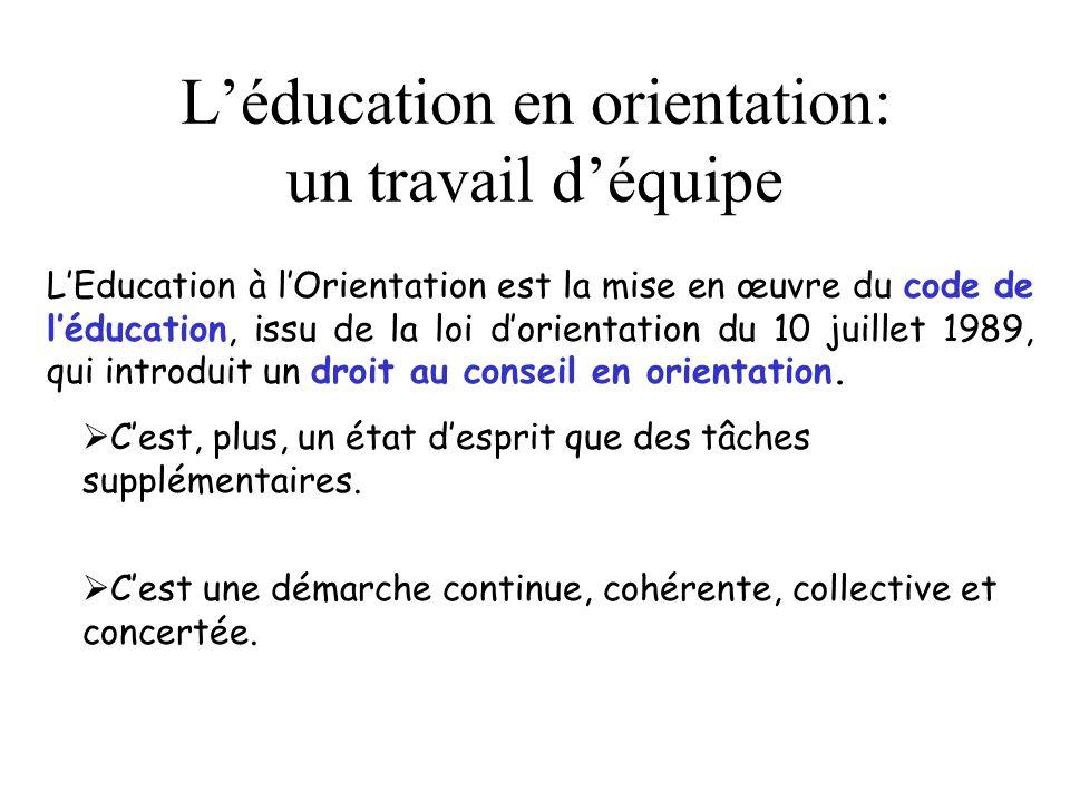 LEducation à lOrientation est la mise en œuvre du code de léducation, issu de la loi dorientation du 10 juillet 1989, qui introduit un droit au conseil en orientation.