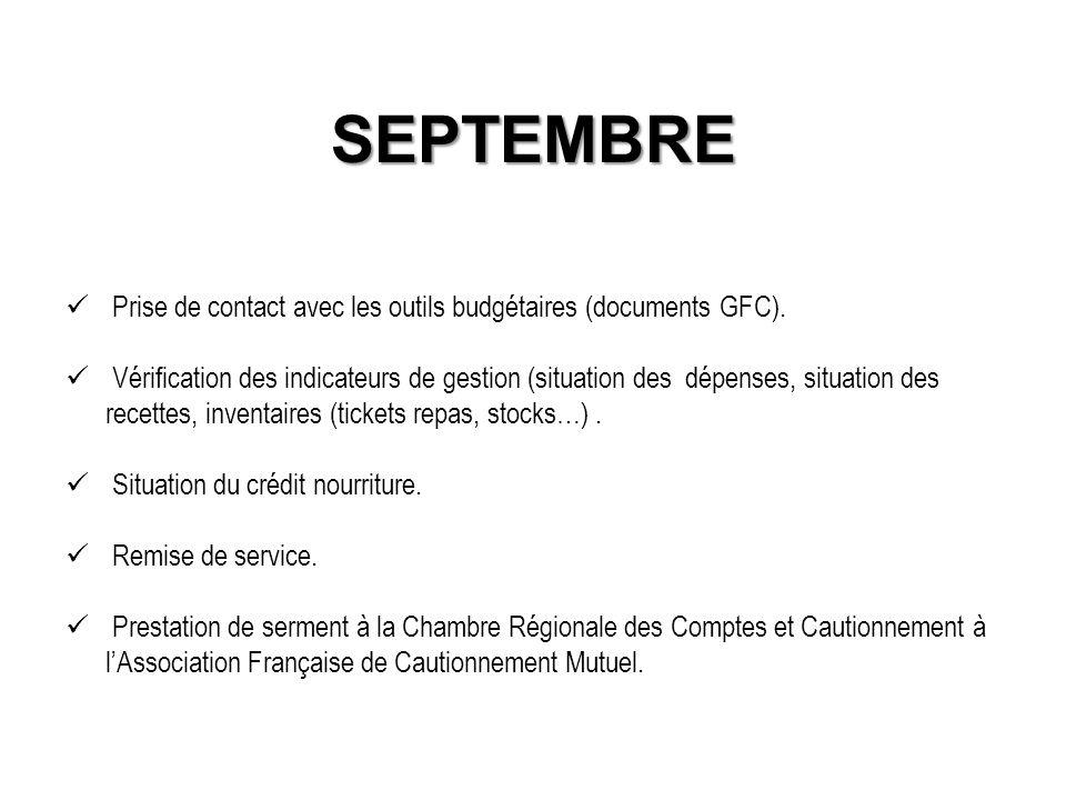 Prise de contact avec les outils budgétaires (documents GFC). Vérification des indicateurs de gestion (situation des dépenses, situation des recettes,