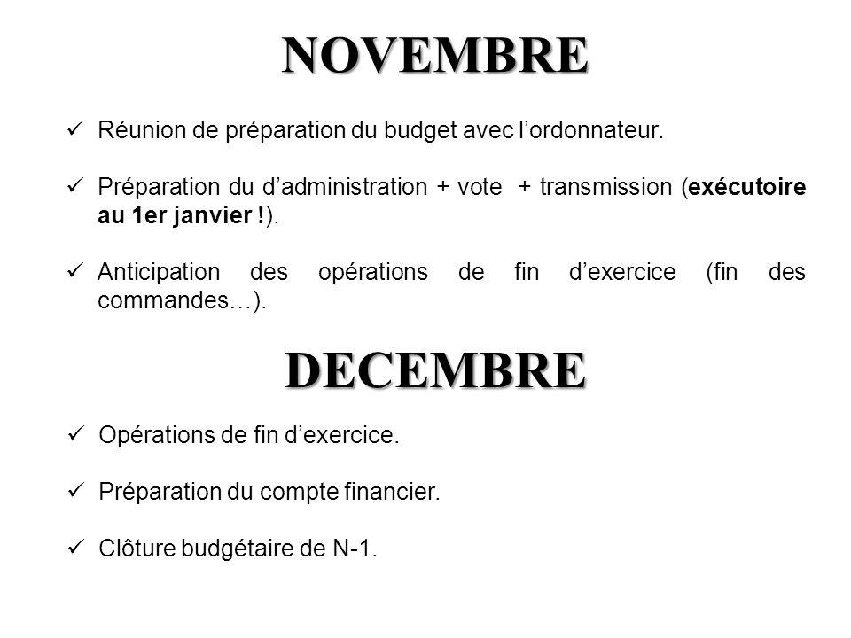 Réunion de préparation du budget avec lordonnateur. Préparation du dadministration + vote + transmission (exécutoire au 1er janvier !). Anticipation d