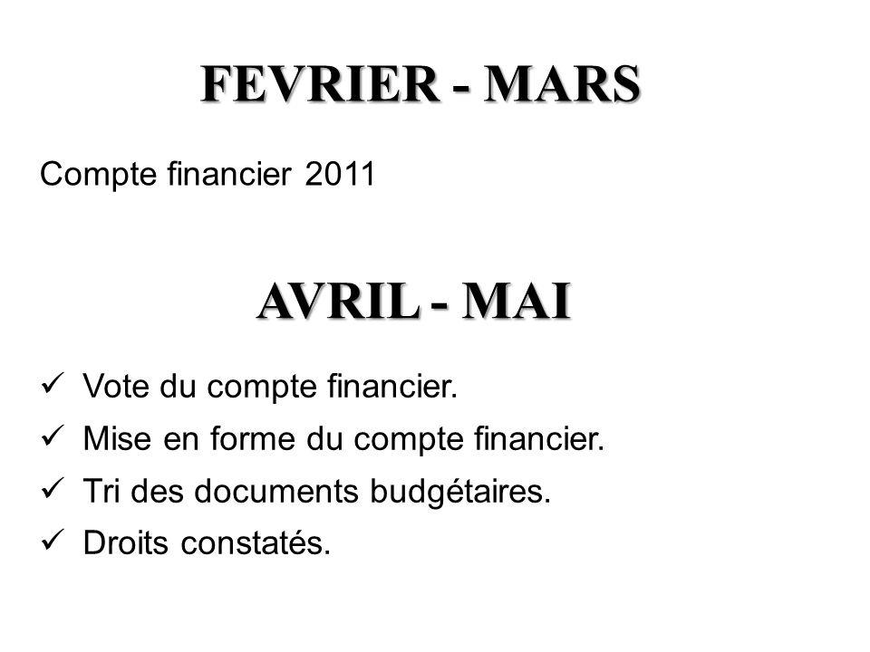 Compte financier 2011 FEVRIER - MARS AVRIL - MAI Vote du compte financier. Mise en forme du compte financier. Tri des documents budgétaires. Droits co