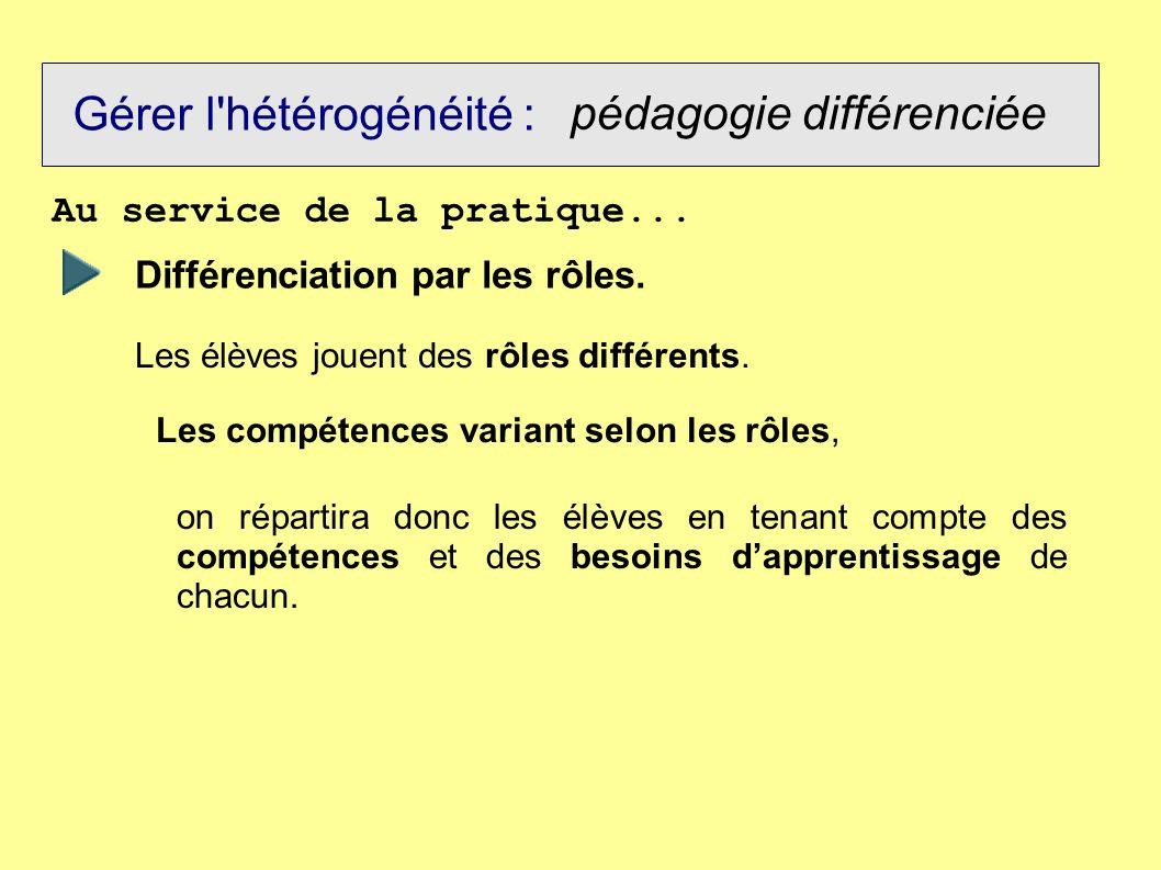 Gérer l'hétérogénéité : pédagogie différenciée Au service de la pratique... Différenciation par les rôles. on répartira donc les élèves en tenant comp