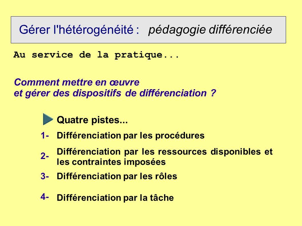 Gérer l'hétérogénéité : pédagogie différenciée Comment mettre en œuvre et gérer des dispositifs de différenciation ? Au service de la pratique... Quat