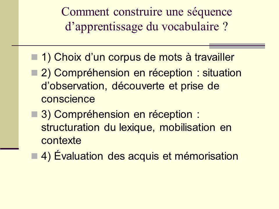 Comment construire une séquence dapprentissage du vocabulaire ? 1) Choix dun corpus de mots à travailler 2) Compréhension en réception : situation dob