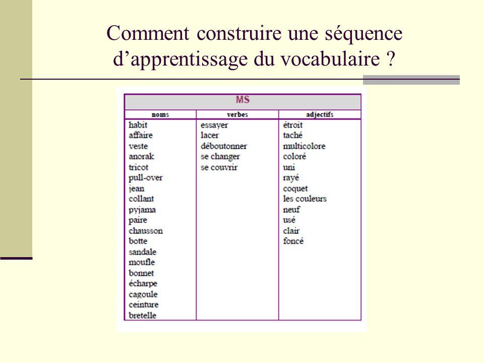 Comment construire une séquence dapprentissage du vocabulaire ?