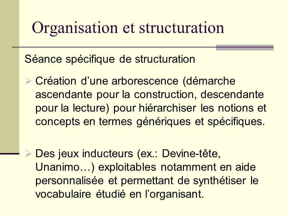 Organisation et structuration Séance spécifique de structuration Création dune arborescence (démarche ascendante pour la construction, descendante pou