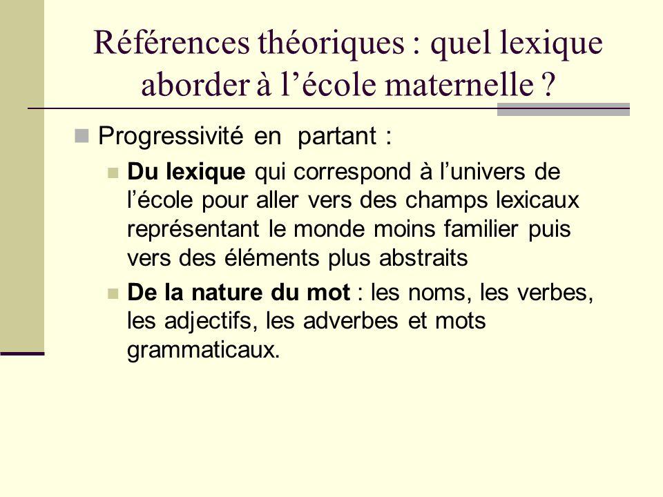 Références théoriques : quel lexique aborder à lécole maternelle ? Progressivité en partant : Du lexique qui correspond à lunivers de lécole pour alle