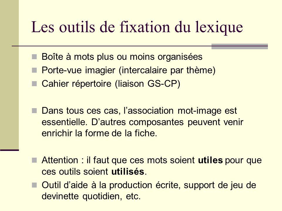 Les outils de fixation du lexique Boîte à mots plus ou moins organisées Porte-vue imagier (intercalaire par thème) Cahier répertoire (liaison GS-CP) D