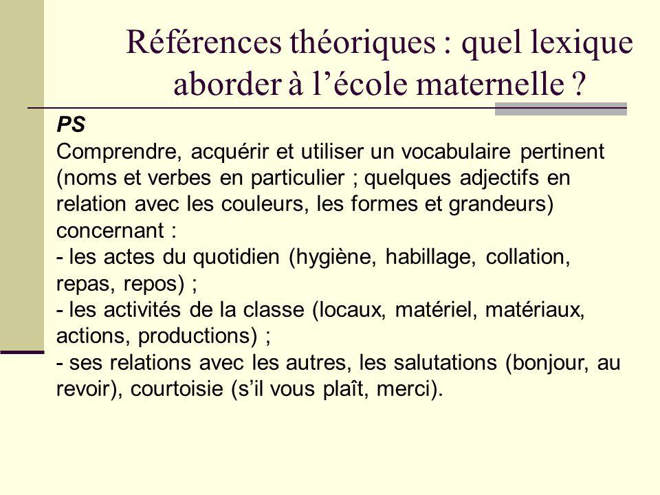 Références théoriques : quel lexique aborder à lécole maternelle ? PS Comprendre, acquérir et utiliser un vocabulaire pertinent (noms et verbes en par