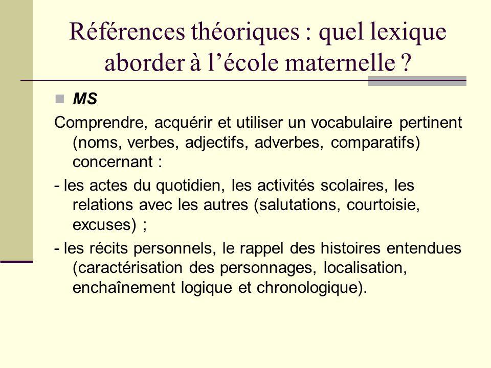 Références théoriques : quel lexique aborder à lécole maternelle ? MS Comprendre, acquérir et utiliser un vocabulaire pertinent (noms, verbes, adjecti