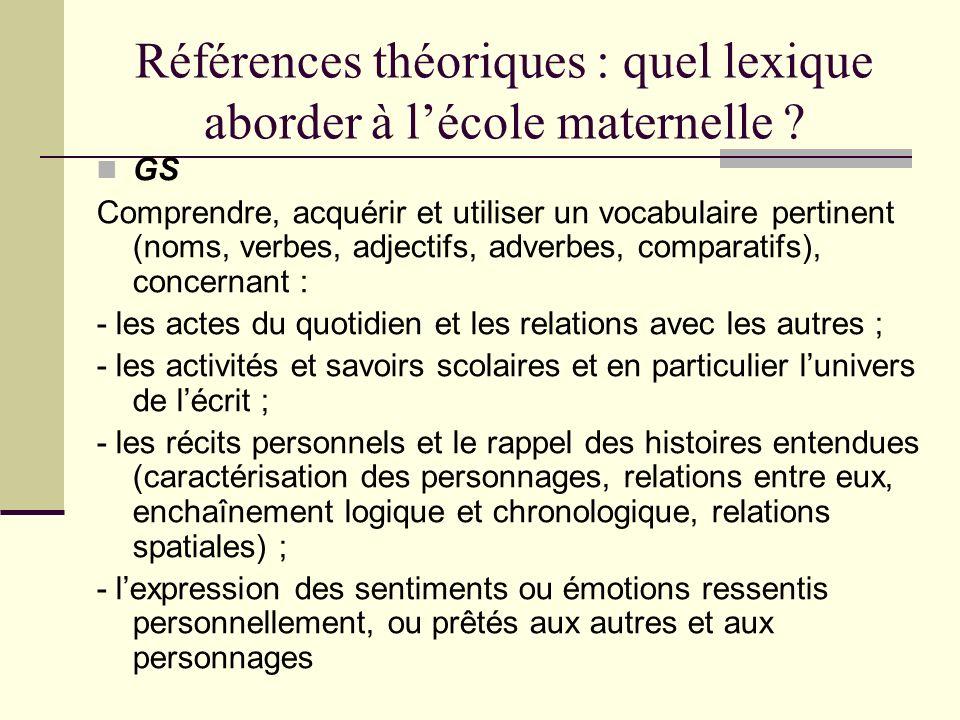 Références théoriques : quel lexique aborder à lécole maternelle ? GS Comprendre, acquérir et utiliser un vocabulaire pertinent (noms, verbes, adjecti