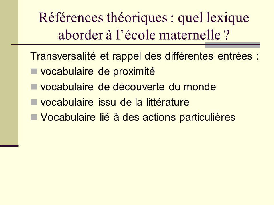 Références théoriques : quel lexique aborder à lécole maternelle ? Transversalité et rappel des différentes entrées : vocabulaire de proximité vocabul