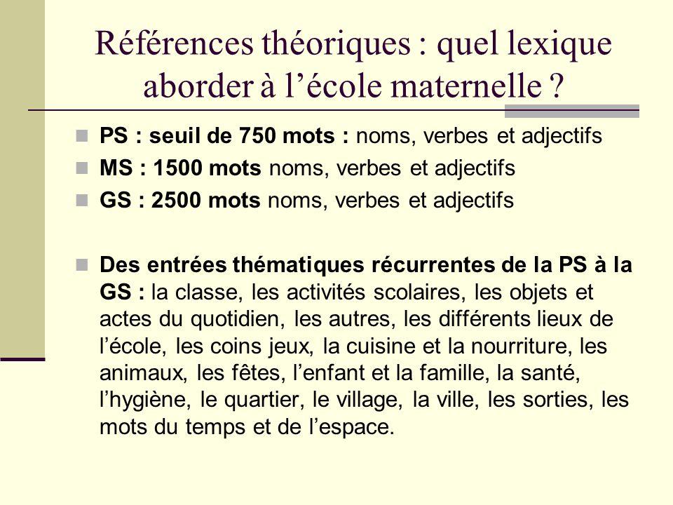 Références théoriques : quel lexique aborder à lécole maternelle ? PS : seuil de 750 mots : noms, verbes et adjectifs MS : 1500 mots noms, verbes et a