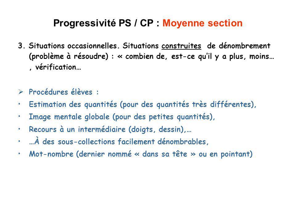 Progressivité PS / CP : Moyenne section 3. Situations occasionnelles. Situations construites de dénombrement (problème à résoudre) : « combien de, est