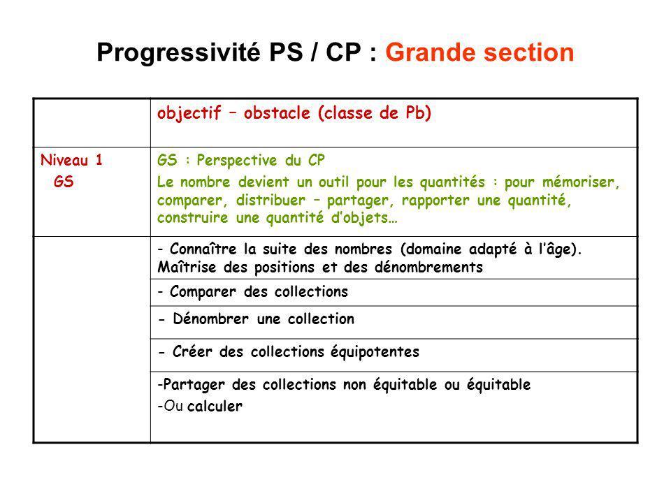 Progressivité PS / CP : Grande section objectif – obstacle (classe de Pb) Niveau 1 GS GS : Perspective du CP Le nombre devient un outil pour les quant