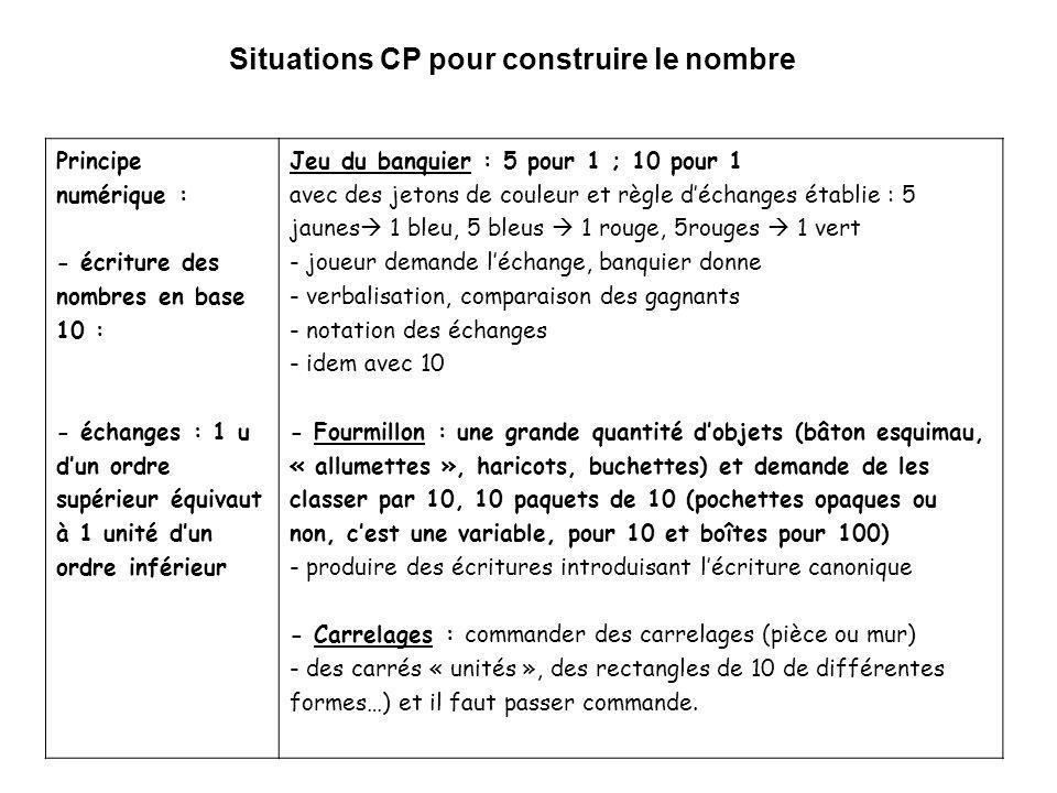 Situations CP pour construire le nombre Principe numérique : - écriture des nombres en base 10 : - échanges : 1 u dun ordre supérieur équivaut à 1 uni
