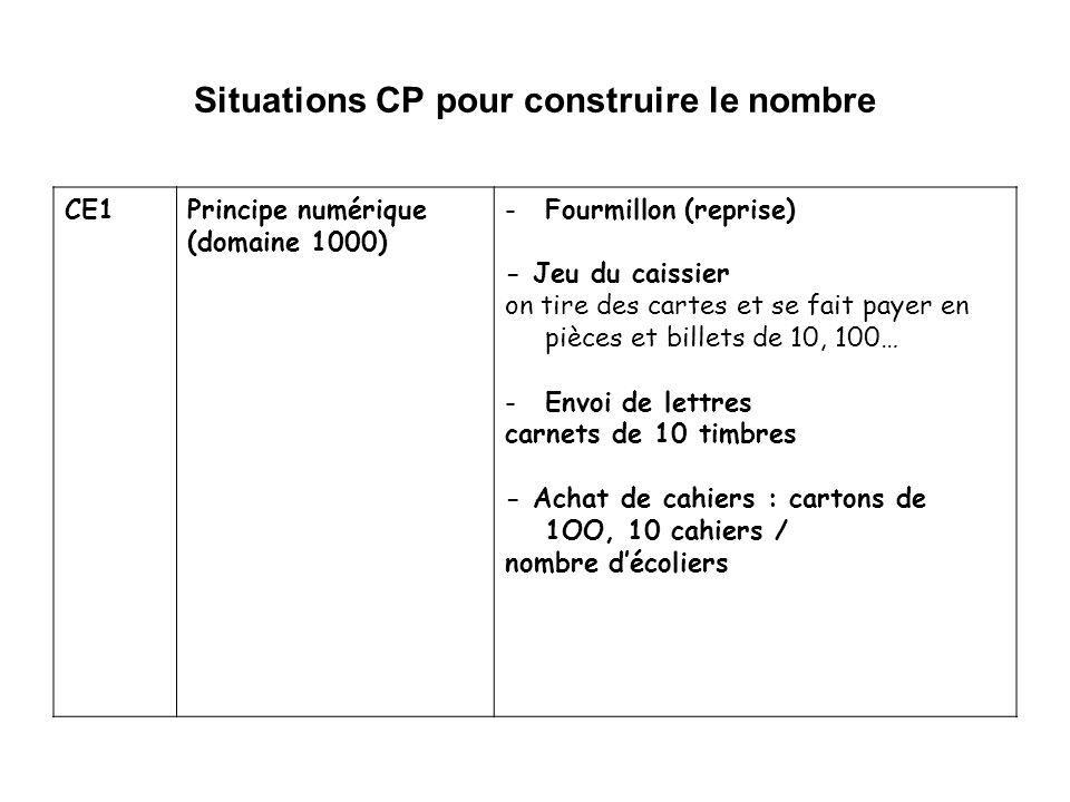 CE1Principe numérique (domaine 1000) -Fourmillon (reprise) - Jeu du caissier on tire des cartes et se fait payer en pièces et billets de 10, 100… -Env