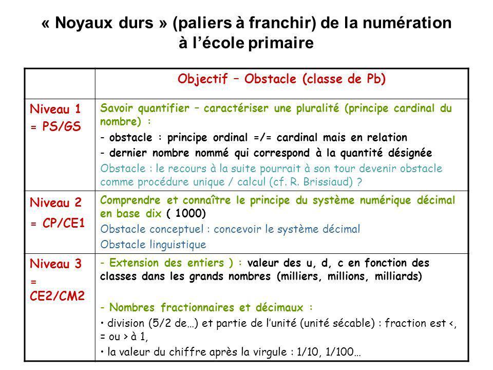 « Noyaux durs » (paliers à franchir) de la numération à lécole primaire Objectif – Obstacle (classe de Pb) Niveau 1 = PS/GS Savoir quantifier – caract