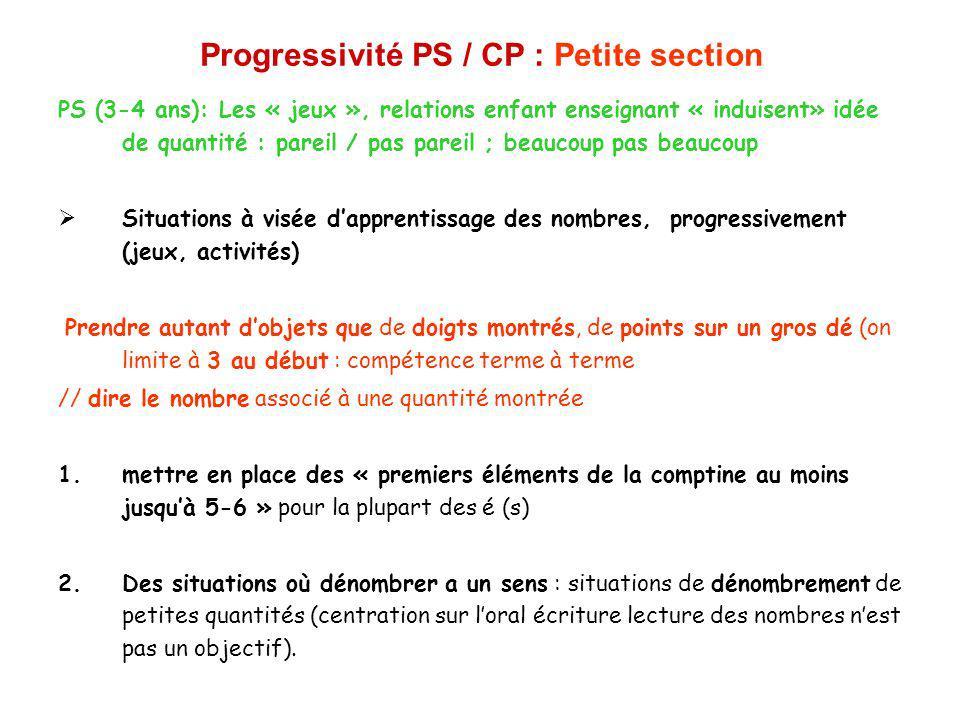 Progressivité PS / CP : Petite section Prendre autant dobjets que de doigts montrés, de points sur un gros dé (on limite à 3 au début) // dire le nombre associé à une quantité montrée 1.