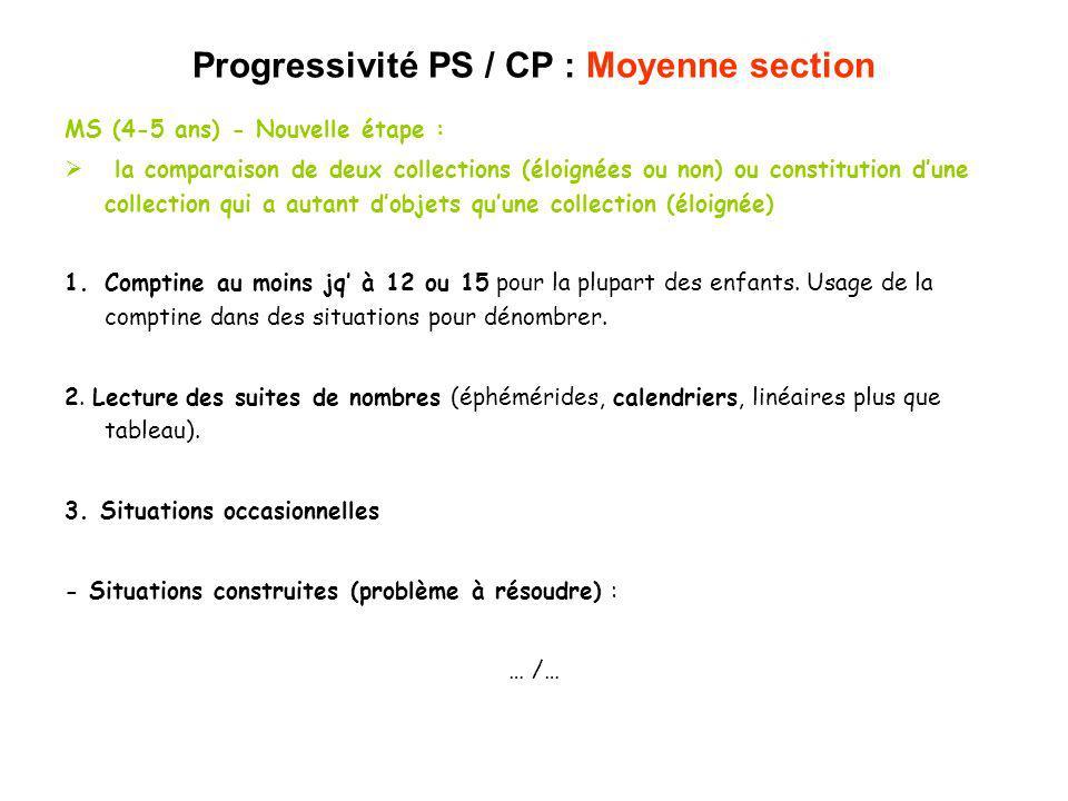 Progressivité PS / CP : Moyenne section MS (4-5 ans) - Nouvelle étape : la comparaison de deux collections (éloignées ou non) ou constitution dune col