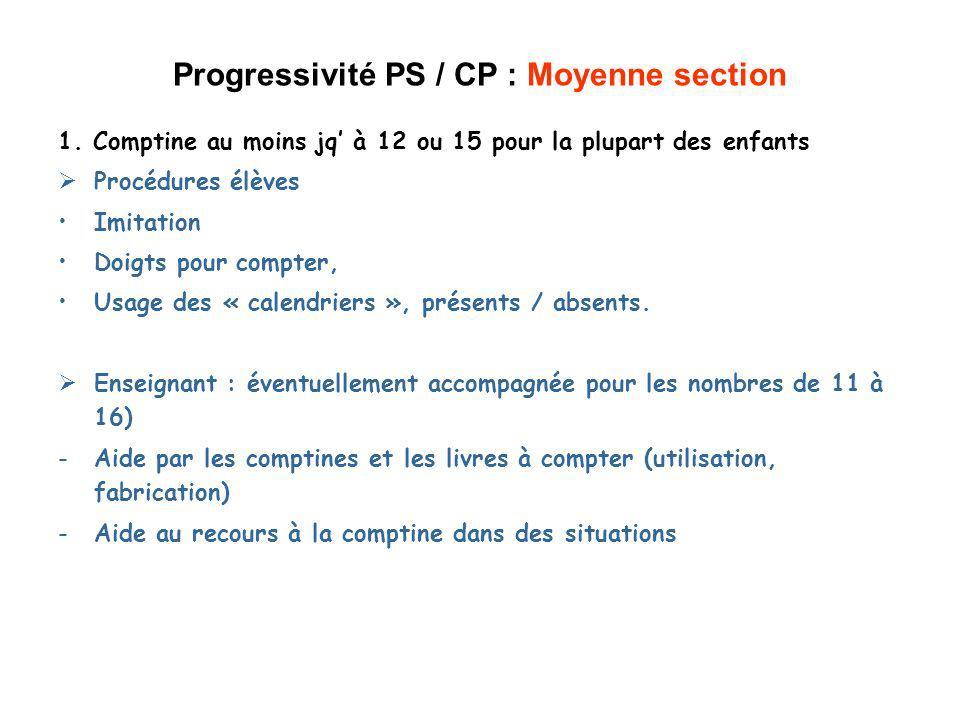 Progressivité PS / CP : Moyenne section 1. Comptine au moins jq à 12 ou 15 pour la plupart des enfants Procédures élèves Imitation Doigts pour compter