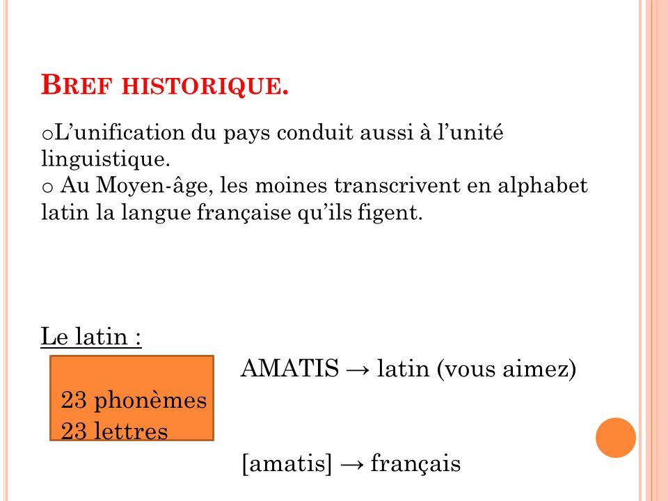 B REF HISTORIQUE. Le latin : AMATIS latin (vous aimez) 23 phonèmes 23 lettres [amatis] français o Lunification du pays conduit aussi à lunité linguist