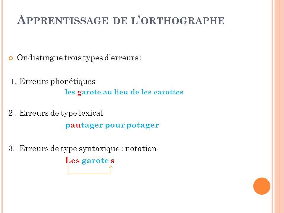 A PPRENTISSAGE DE L ORTHOGRAPHE Ondistingue trois types derreurs : 1. Erreurs phonétiques les garote au lieu de les carottes 2. Erreurs de type lexica