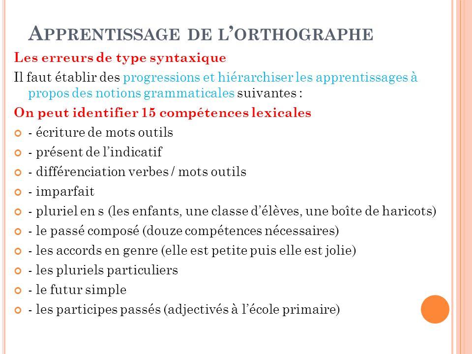 A PPRENTISSAGE DE L ORTHOGRAPHE Les erreurs de type syntaxique Il faut établir des progressions et hiérarchiser les apprentissages à propos des notion