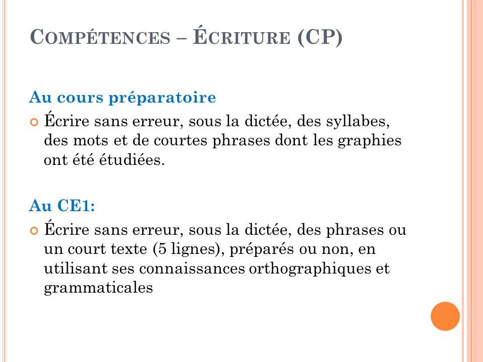 C OMPÉTENCES – É CRITURE (CP) Au cours préparatoire Écrire sans erreur, sous la dictée, des syllabes, des mots et de courtes phrases dont les graphies