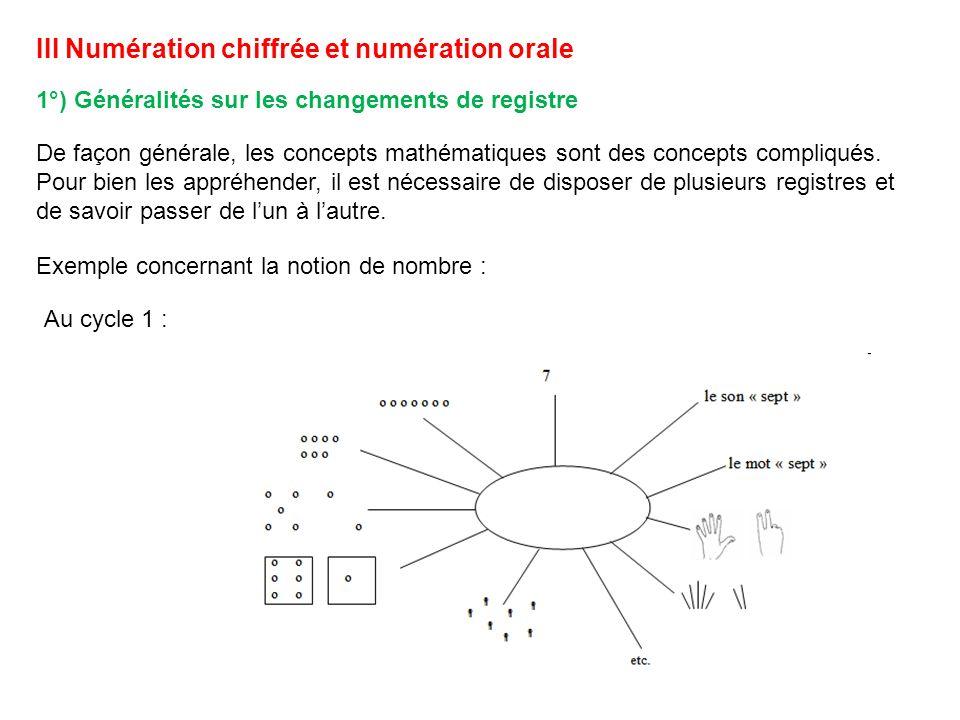 III Numération chiffrée et numération orale 1°) Généralités sur les changements de registre De façon générale, les concepts mathématiques sont des con