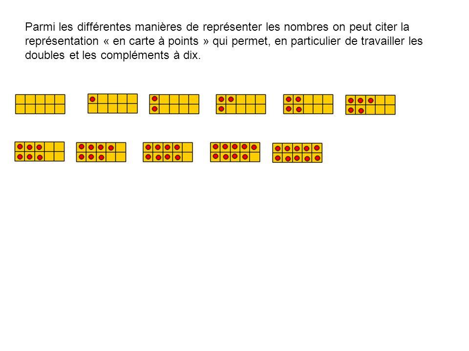 Parmi les différentes manières de représenter les nombres on peut citer la représentation « en carte à points » qui permet, en particulier de travaill
