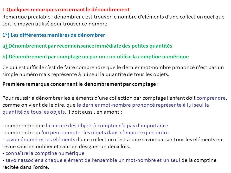 Vous pouvez aussi utiliser le lien ci-dessous : 60 énoncés de problèmes pour chercher pour le cycle 2 (document word) 60 énoncés de problèmes pour chercher pour le cycle 2 (document word) (Remarque : A partir de ce fichier, David Buffo a réalisé un document illustré pour CE1 qui est disponible)