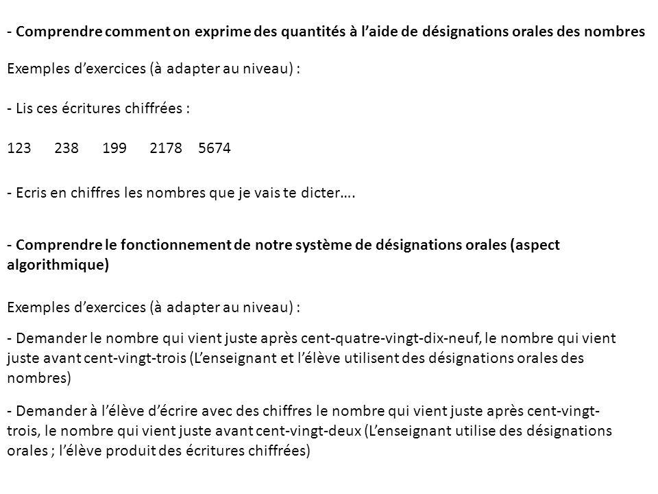 - Comprendre comment on exprime des quantités à laide de désignations orales des nombres Exemples dexercices (à adapter au niveau) : - Lis ces écritur