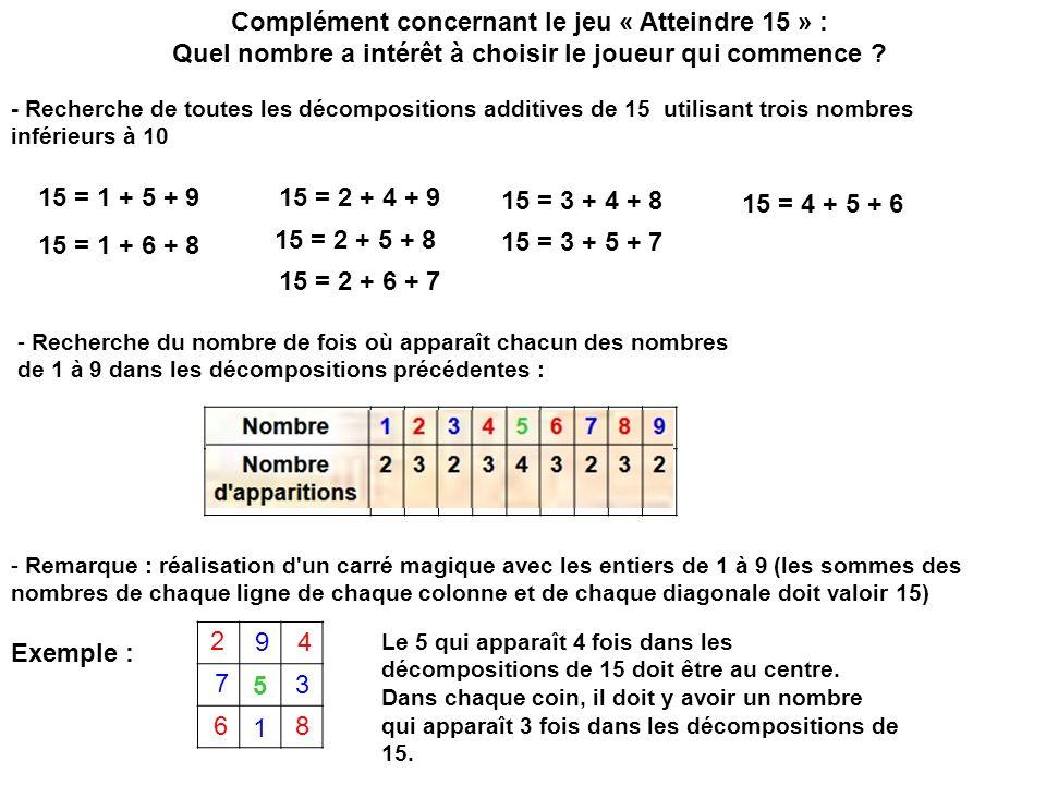 Complément concernant le jeu « Atteindre 15 » : Quel nombre a intérêt à choisir le joueur qui commence .