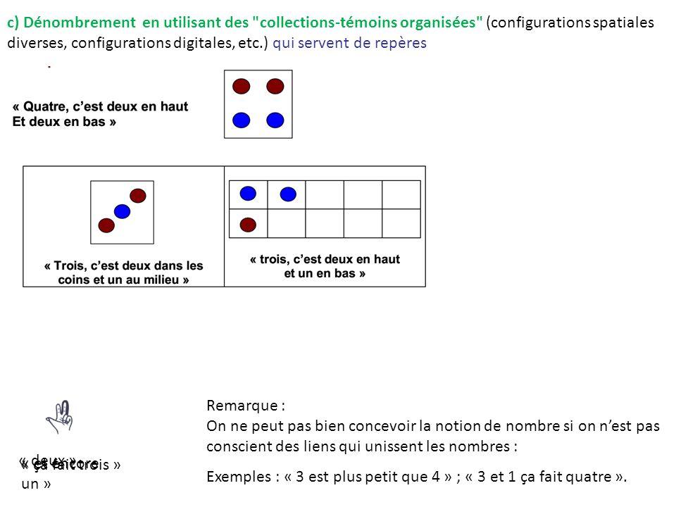 Simuler un « compteur manuel » permettant décrire les nombres avec des mots Combien de chiffres .