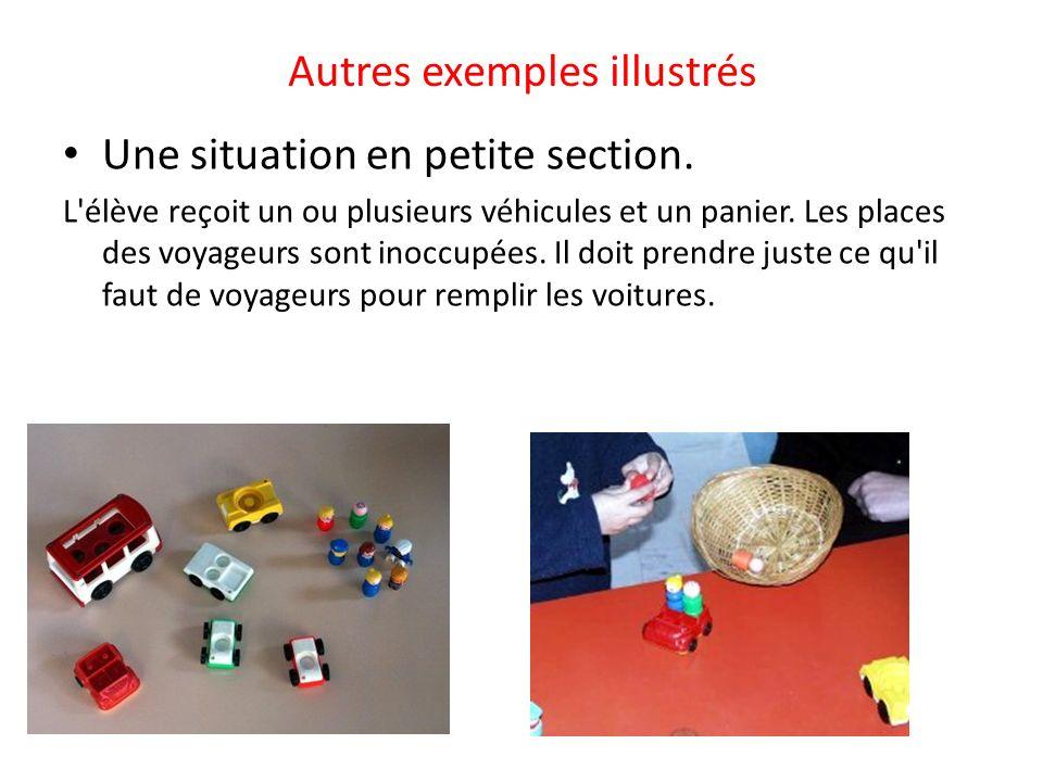 Autres exemples illustrés Une situation en petite section. L'élève reçoit un ou plusieurs véhicules et un panier. Les places des voyageurs sont inoccu