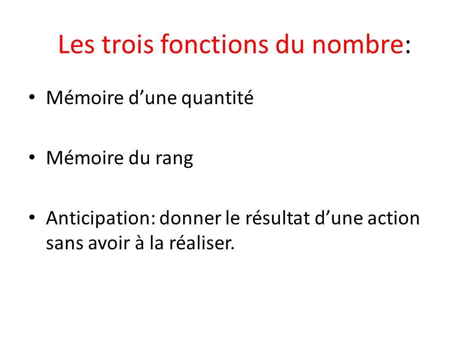 Les trois fonctions du nombre: Mémoire dune quantité Mémoire du rang Anticipation: donner le résultat dune action sans avoir à la réaliser.