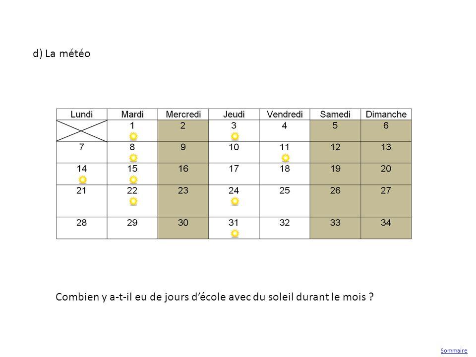 d) La météo Combien y a-t-il eu de jours décole avec du soleil durant le mois ? Sommaire