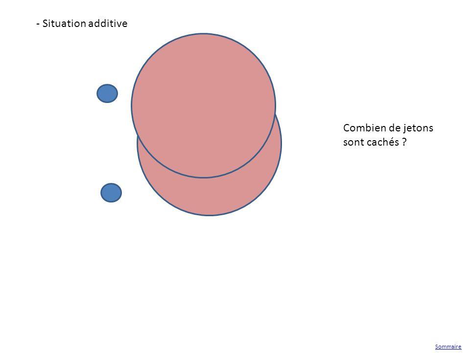 - Situation additive Combien de jetons sont cachés ? Sommaire