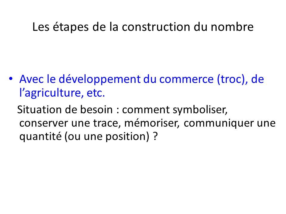 Les étapes de la construction du nombre Avec le développement du commerce (troc), de lagriculture, etc. Situation de besoin : comment symboliser, cons