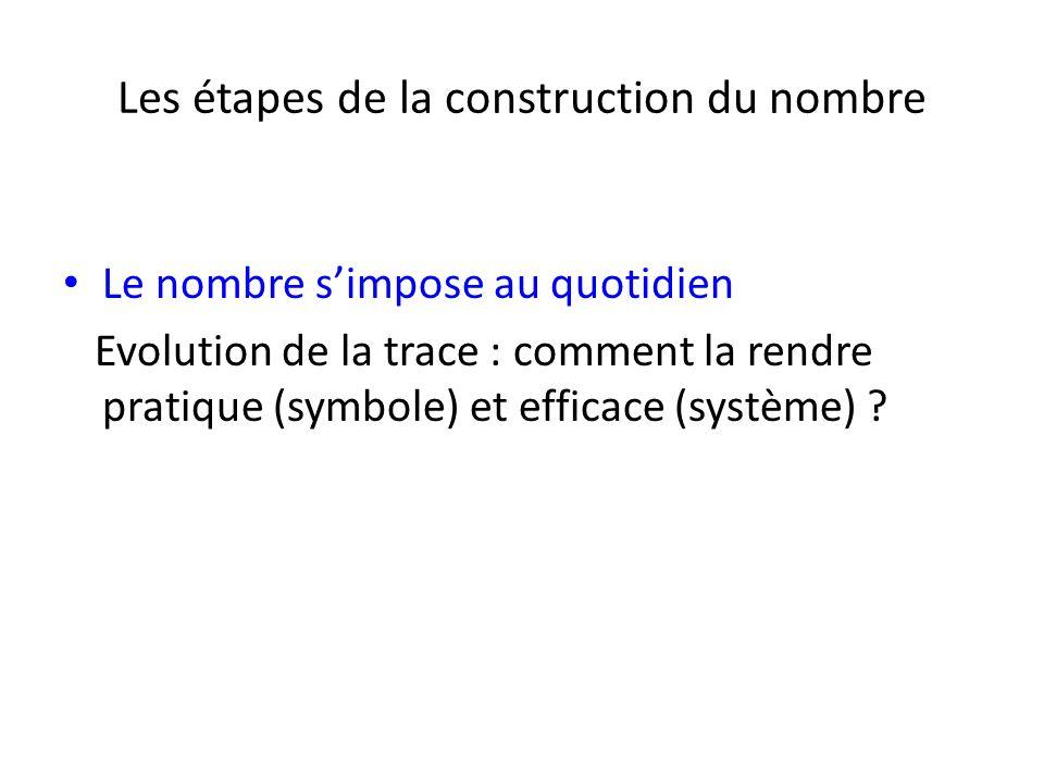 Les étapes de la construction du nombre Le nombre simpose au quotidien Evolution de la trace : comment la rendre pratique (symbole) et efficace (systè