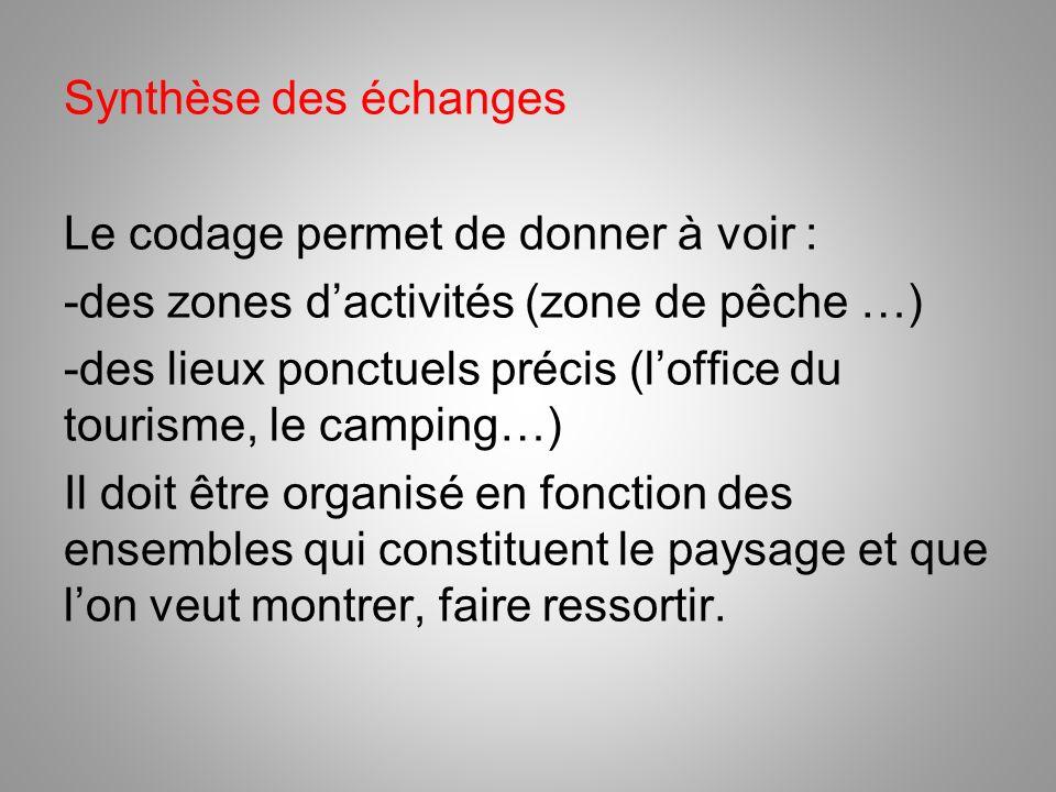 Synthèse des échanges Le codage permet de donner à voir : -des zones dactivités (zone de pêche …) -des lieux ponctuels précis (loffice du tourisme, le