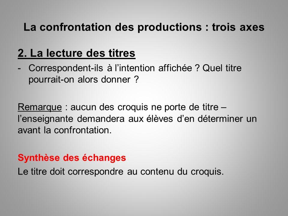 La confrontation des productions : trois axes 2. La lecture des titres -Correspondent-ils à lintention affichée ? Quel titre pourrait-on alors donner