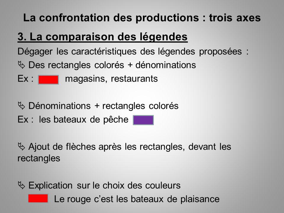 La confrontation des productions : trois axes 3. La comparaison des légendes Dégager les caractéristiques des légendes proposées : Des rectangles colo